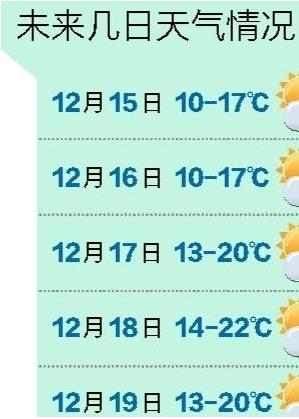 """最低10℃!深圳""""断崖式""""降温来了"""